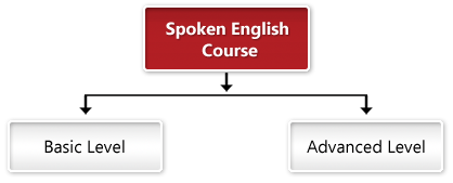 spoken-english-1